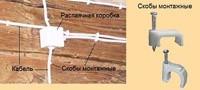 Электропроводка на даче г.Ростов-на-Дону